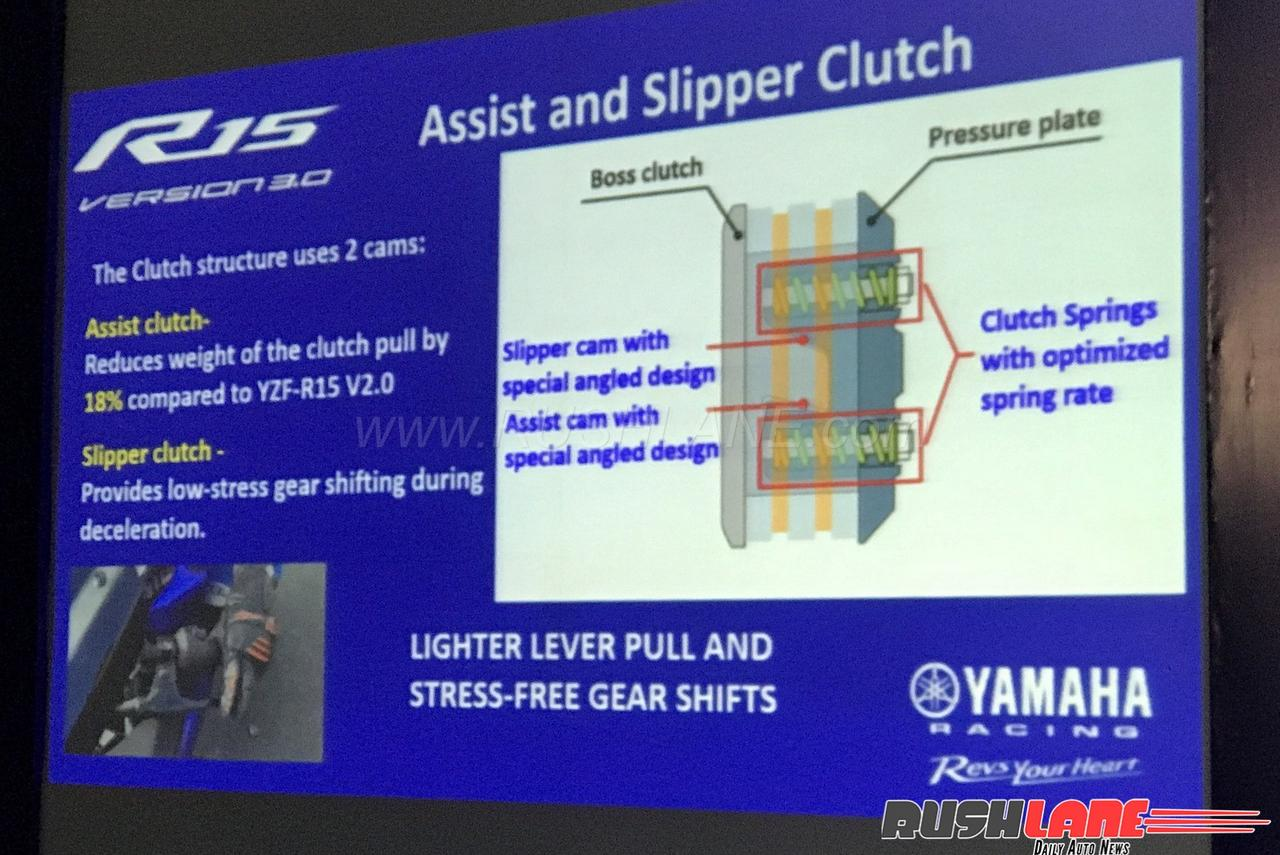 New Yamaha R15 V3 Review Champion Sports Bike Under 200cc Car Brakes Diagram Drum Brake 150x150 How The Engine Comes Mated To A Six Speed Manual Transmission But Real Highlight Here Is Introduction Of Slipper Clutch This Helped Us Downshift