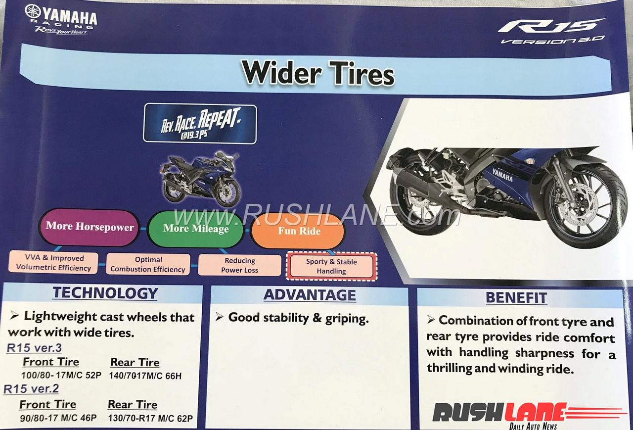 Yamaha R15 V3 vs Yamaha R15 V2 - 20 Reasons why V3 is better