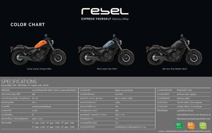 2019 Honda Rebel 300cc Motorcycle Showcased At Bangkok