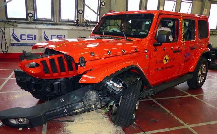 Jeep Compass crash test