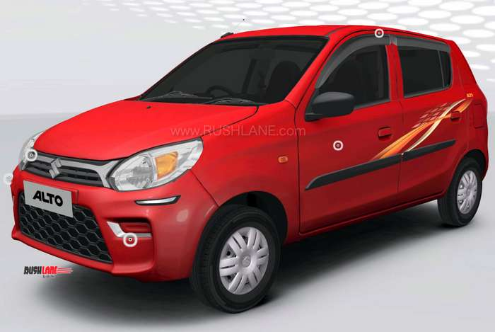 2019 Maruti Alto Accessories List Online Configurator Launch