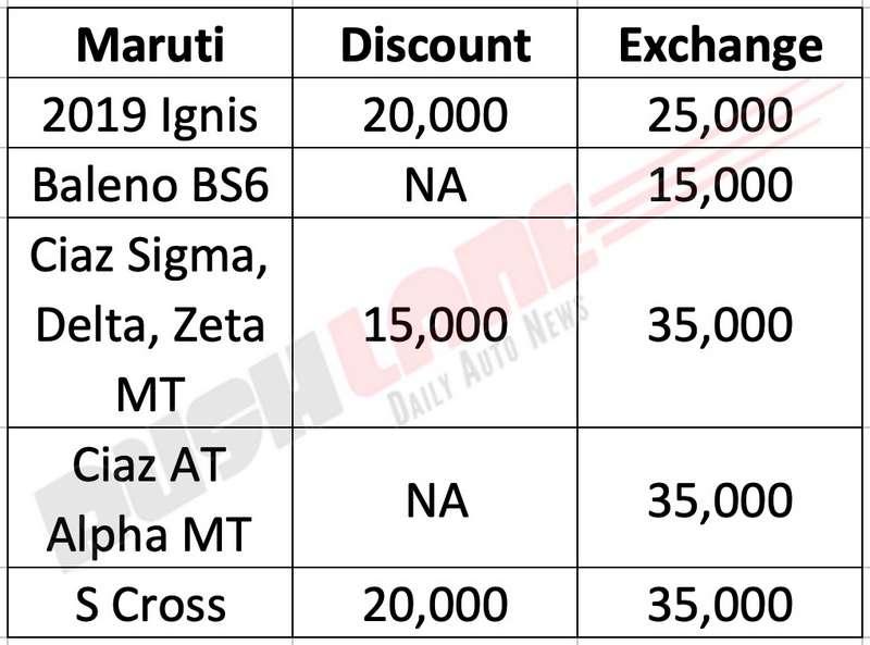 Maruti Nexa discount