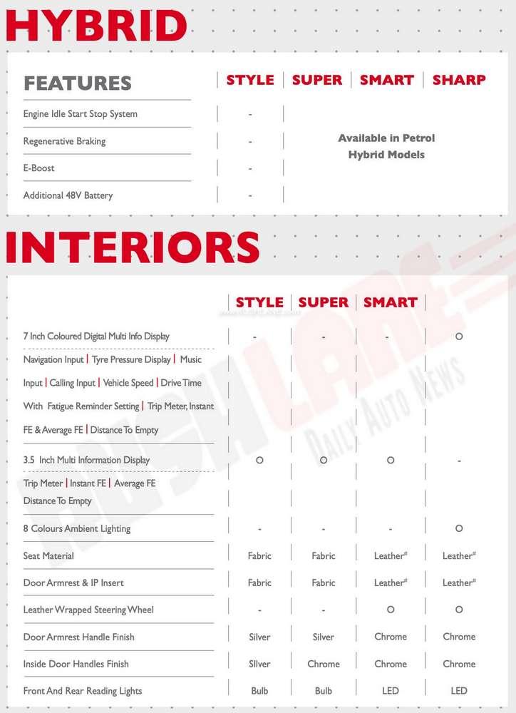 MG Hector brochure
