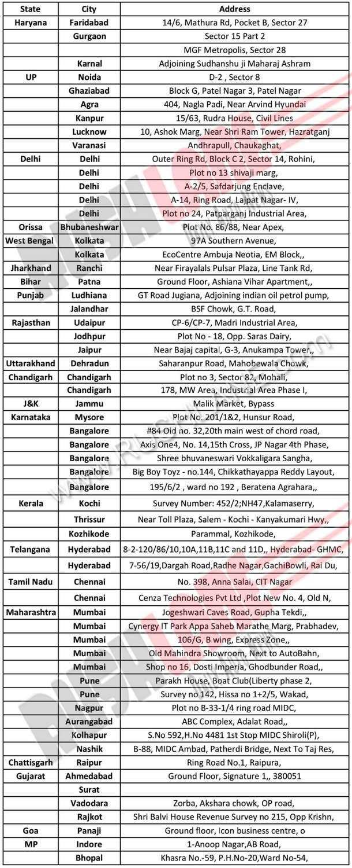 MG Hector dealer showroom list.