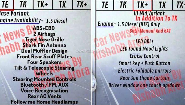 Kia Seltos diesel variants