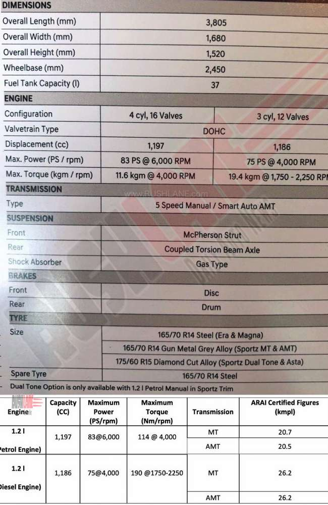 Hyundai Grand I10 Nios Launched Price Rs 5 Lakh