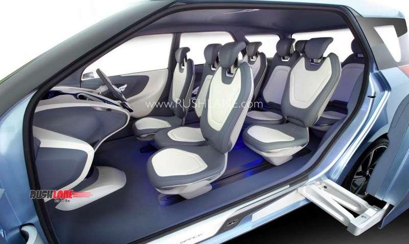 Hyundai Plans To Launch Mpv In 2021 To Rival Maruti Ertiga