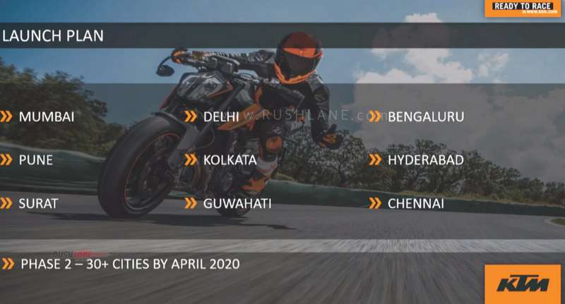 KTM Duke 790 cities