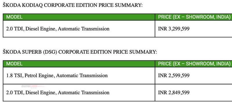 Skoda Corporate Edition price