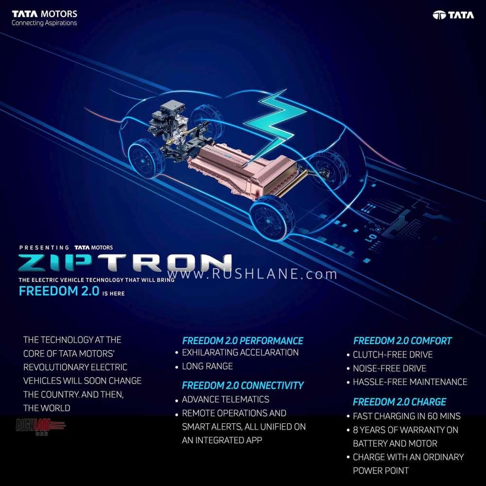 Tata Ziptron