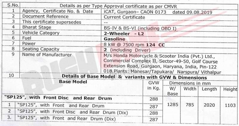 Honda CB Shine BS6 certificate
