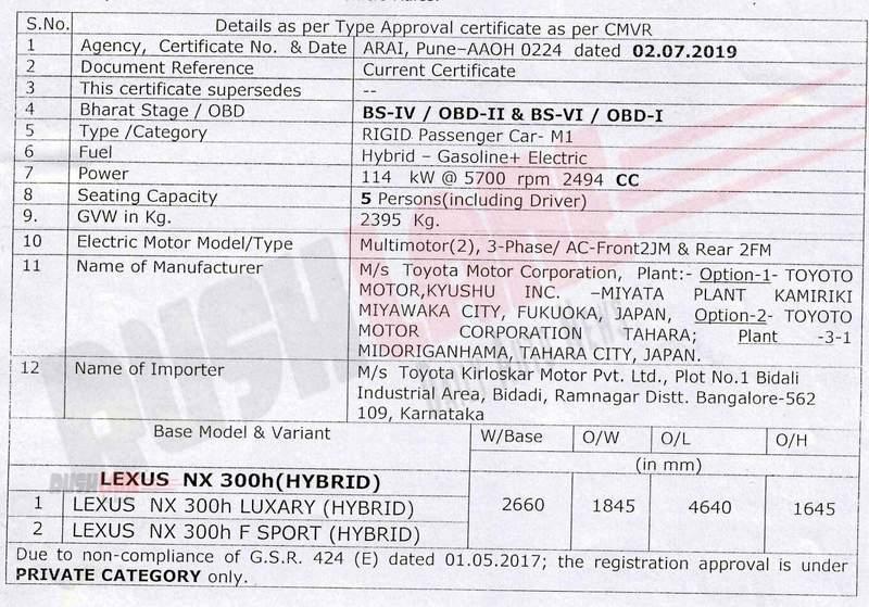 Lexus India BS6 upgrade