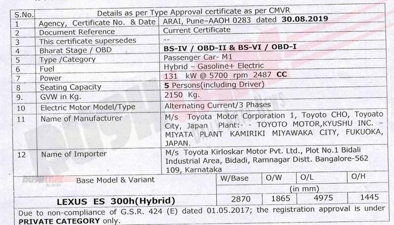 Lexus India BS6