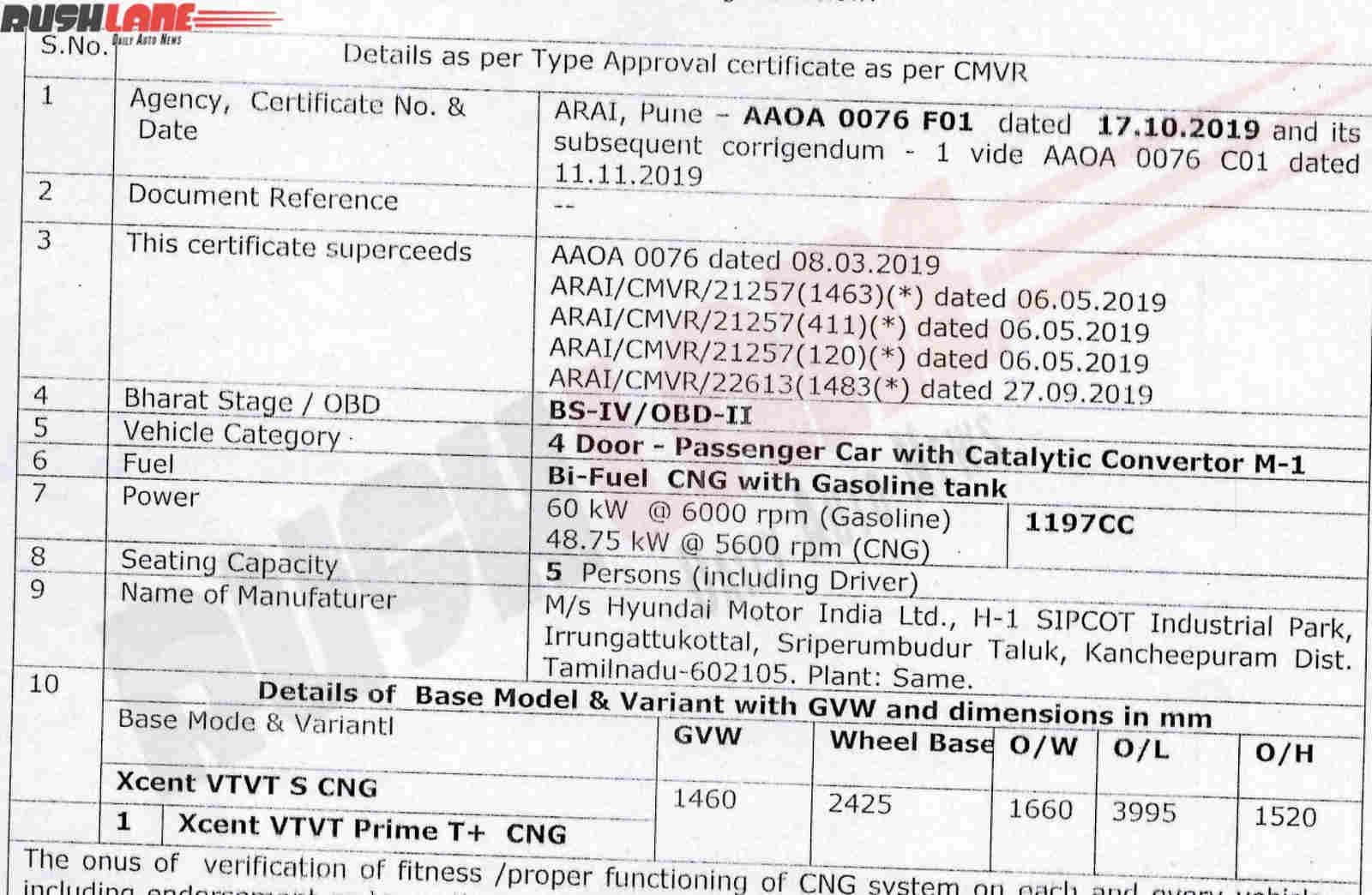 Hyundai Xcent CNG petrol 1.2