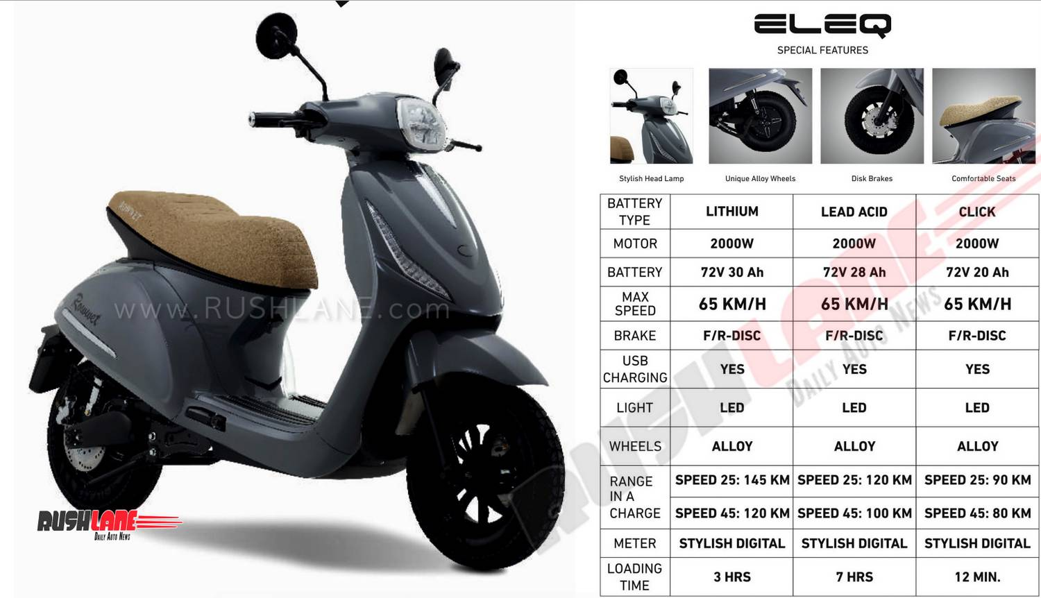 Rowwet Eleq electric scooter