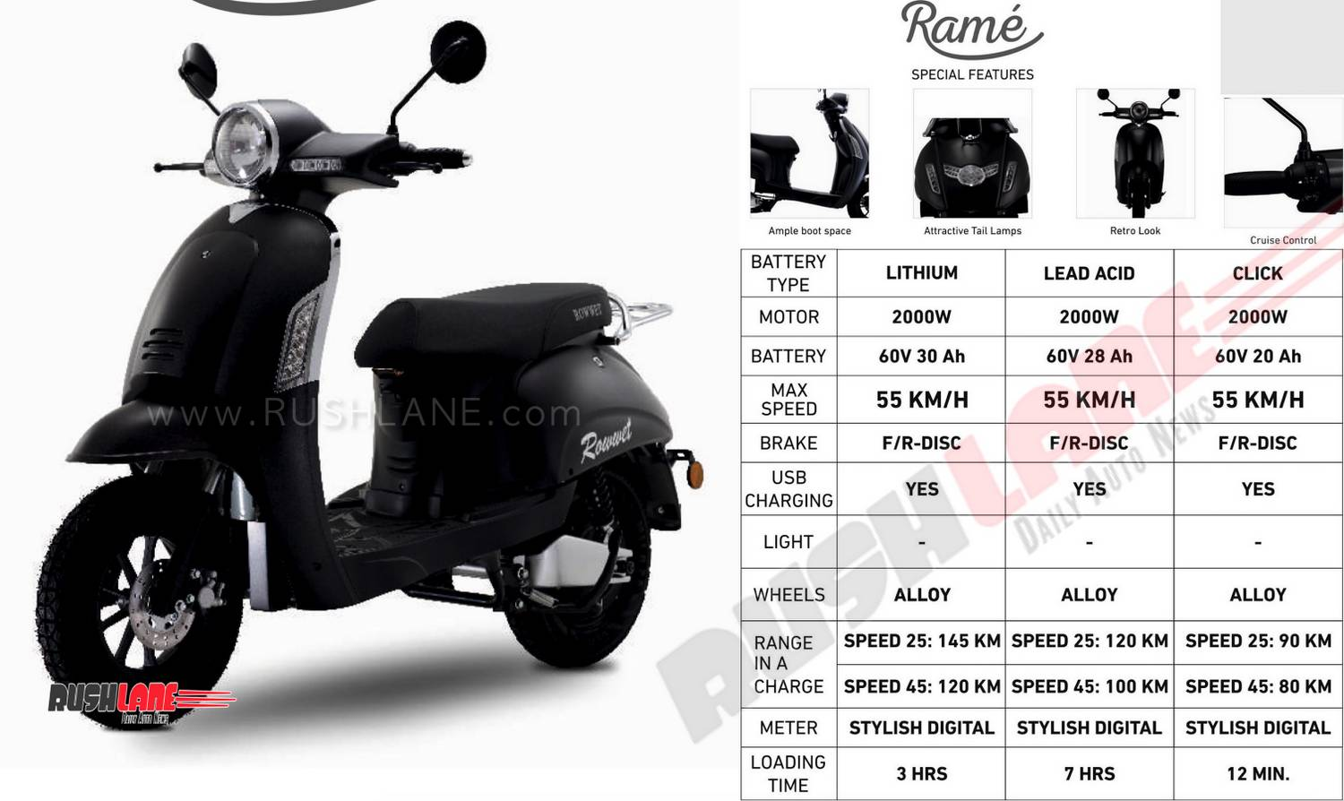 Rowwet Rame electric scooter