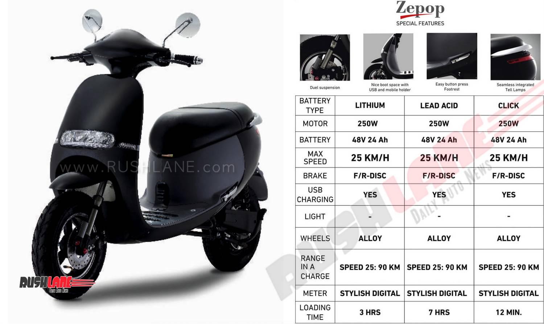 Rowwet Zepop electric scooter