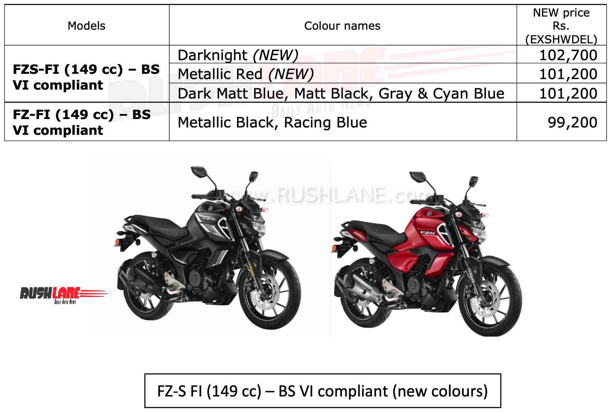 Prices of BS6 Yamaha FZ FI and FZS FI.