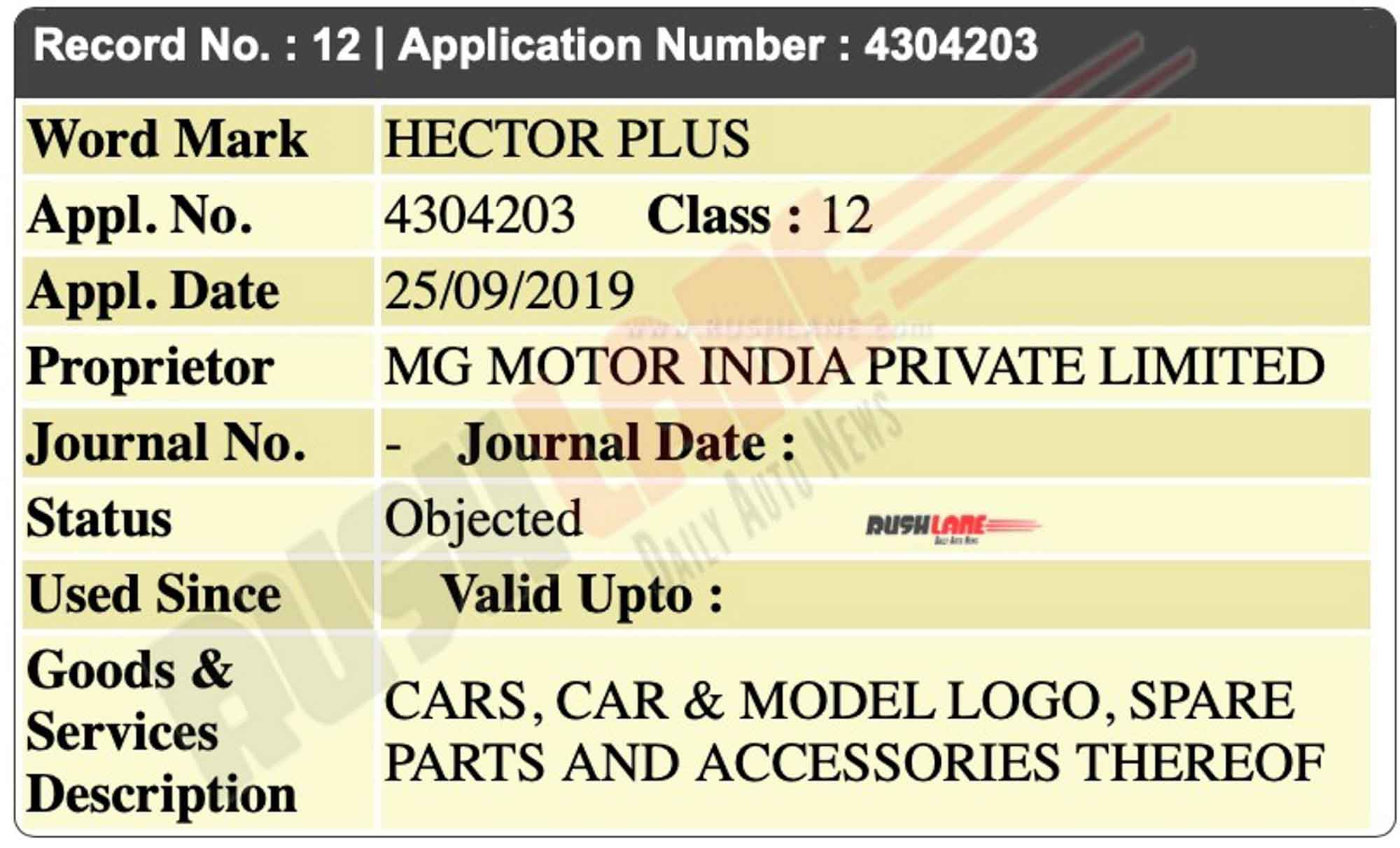 MG Hector Plus name registered