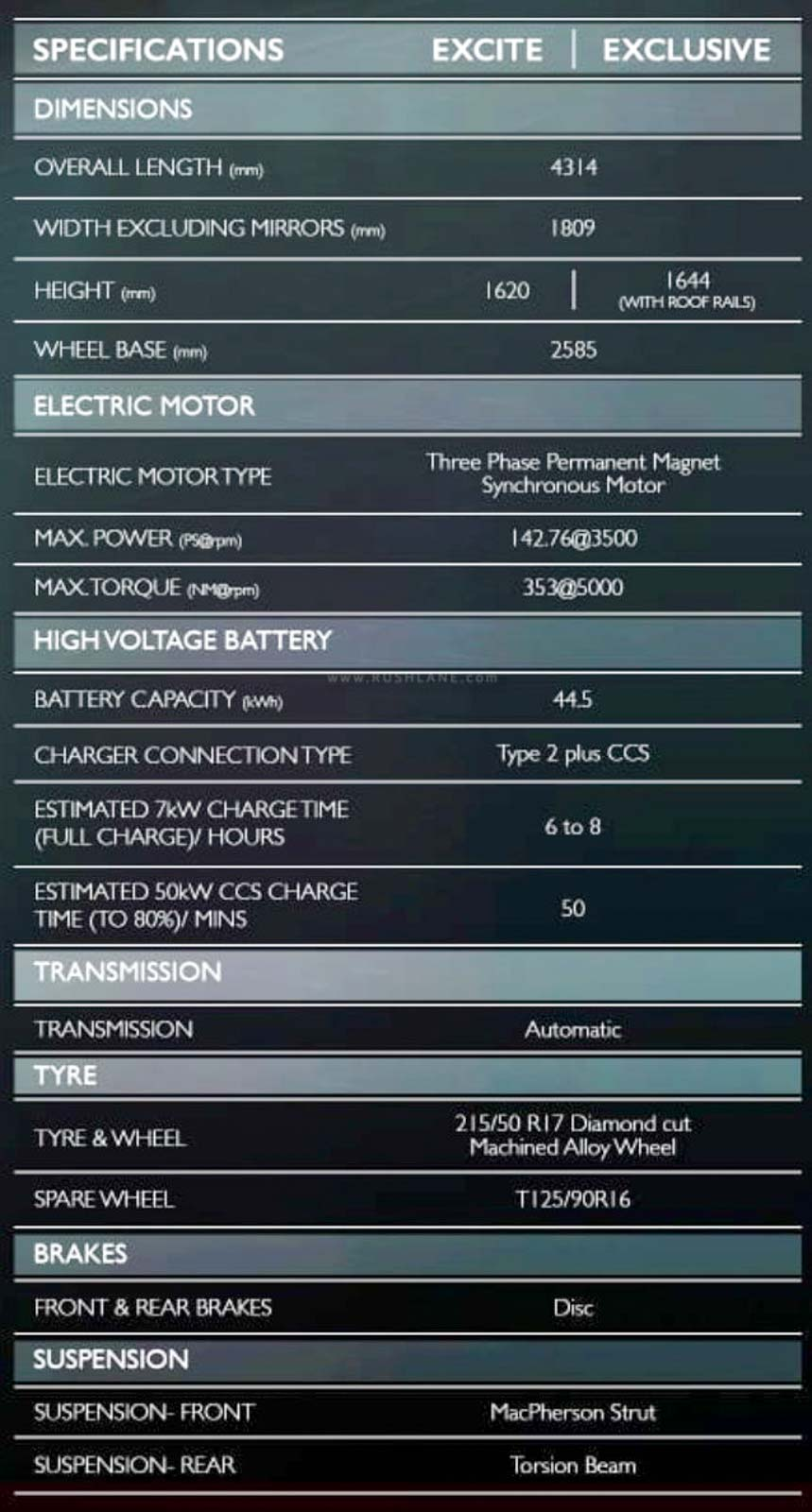 MG ZS electric SUV India - specs