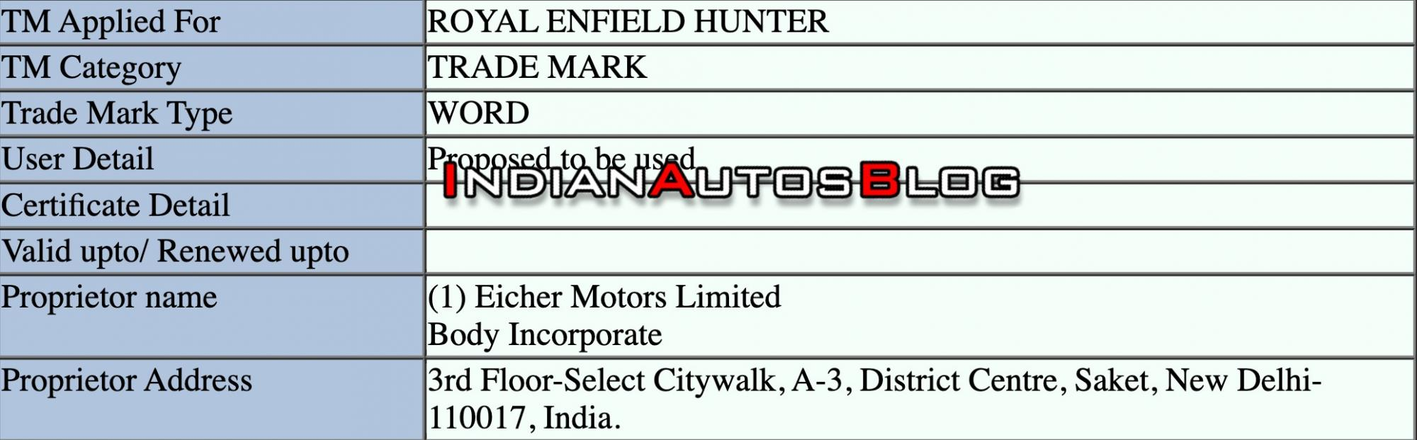 Royal Enfield Hunter