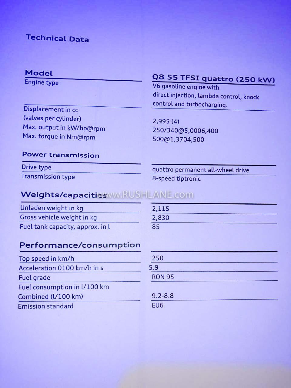 Audi Q8 India specs