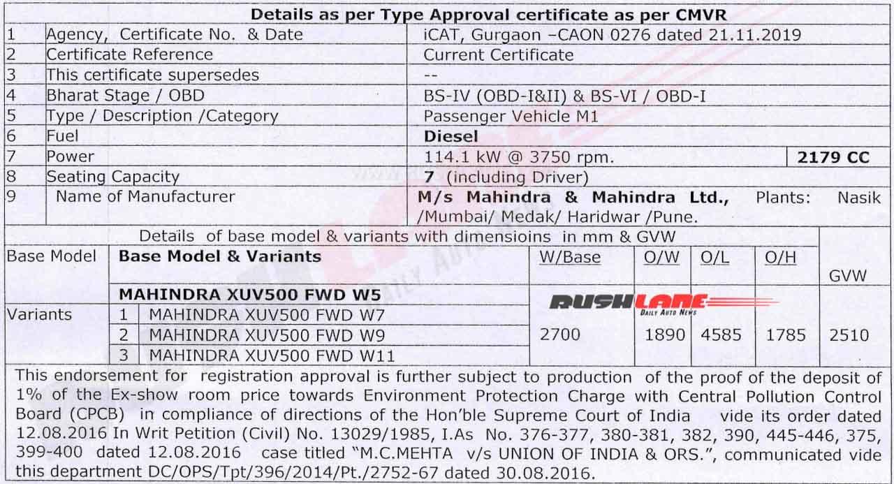 Mahindra XUV500 BS6 specs