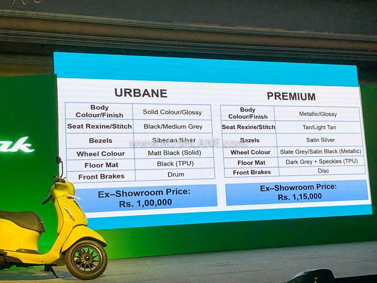 Bajaj Chetak price variants