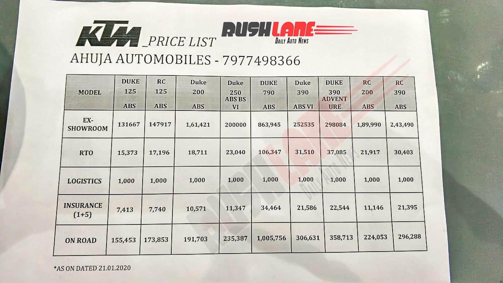 BS6 KTM Duke 390, 250 prices