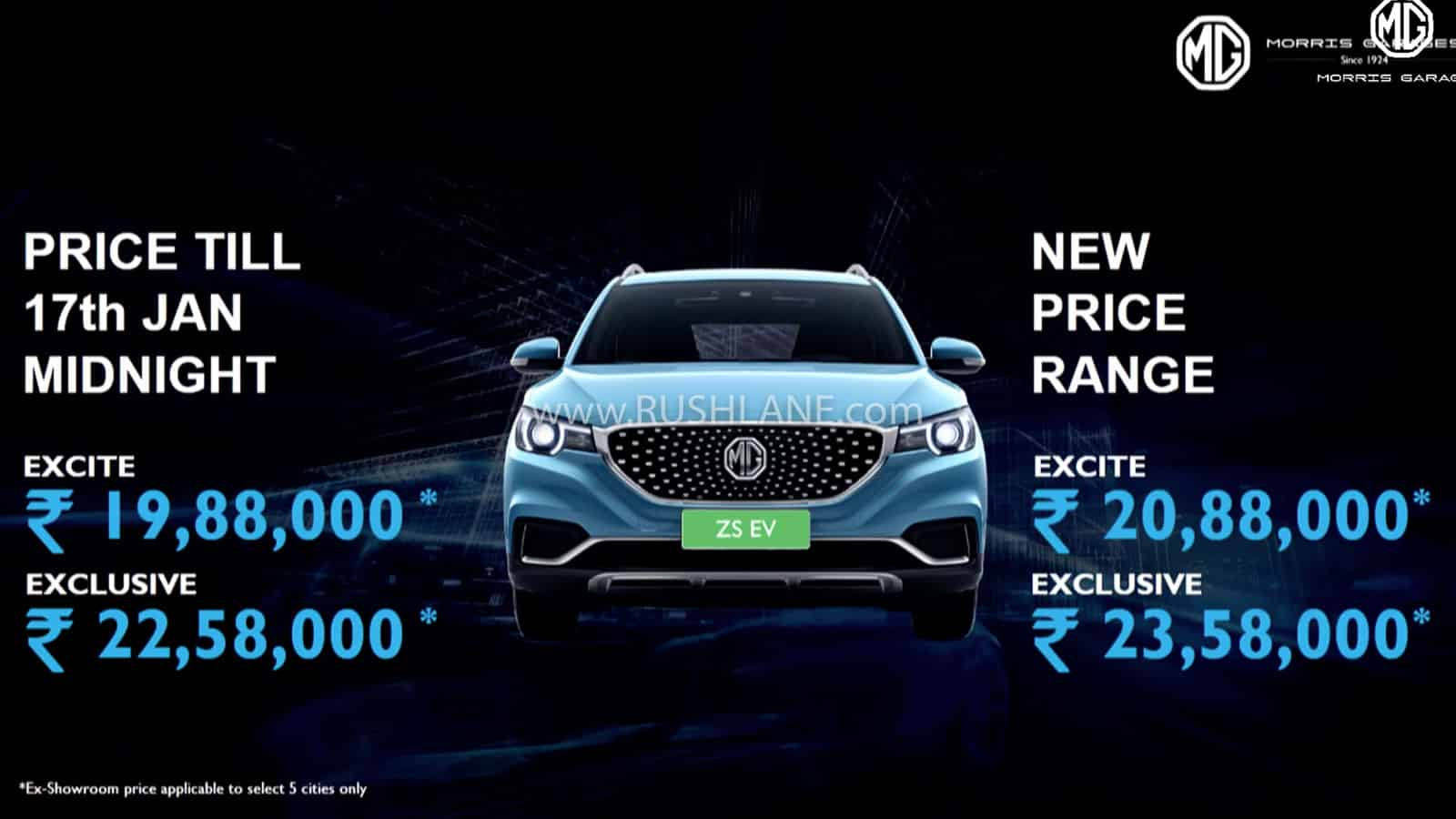 MG ZS electric prices