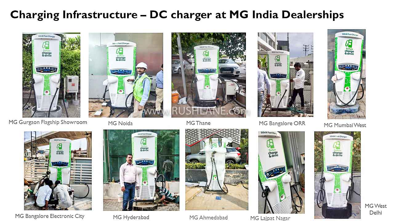 MG India chargers