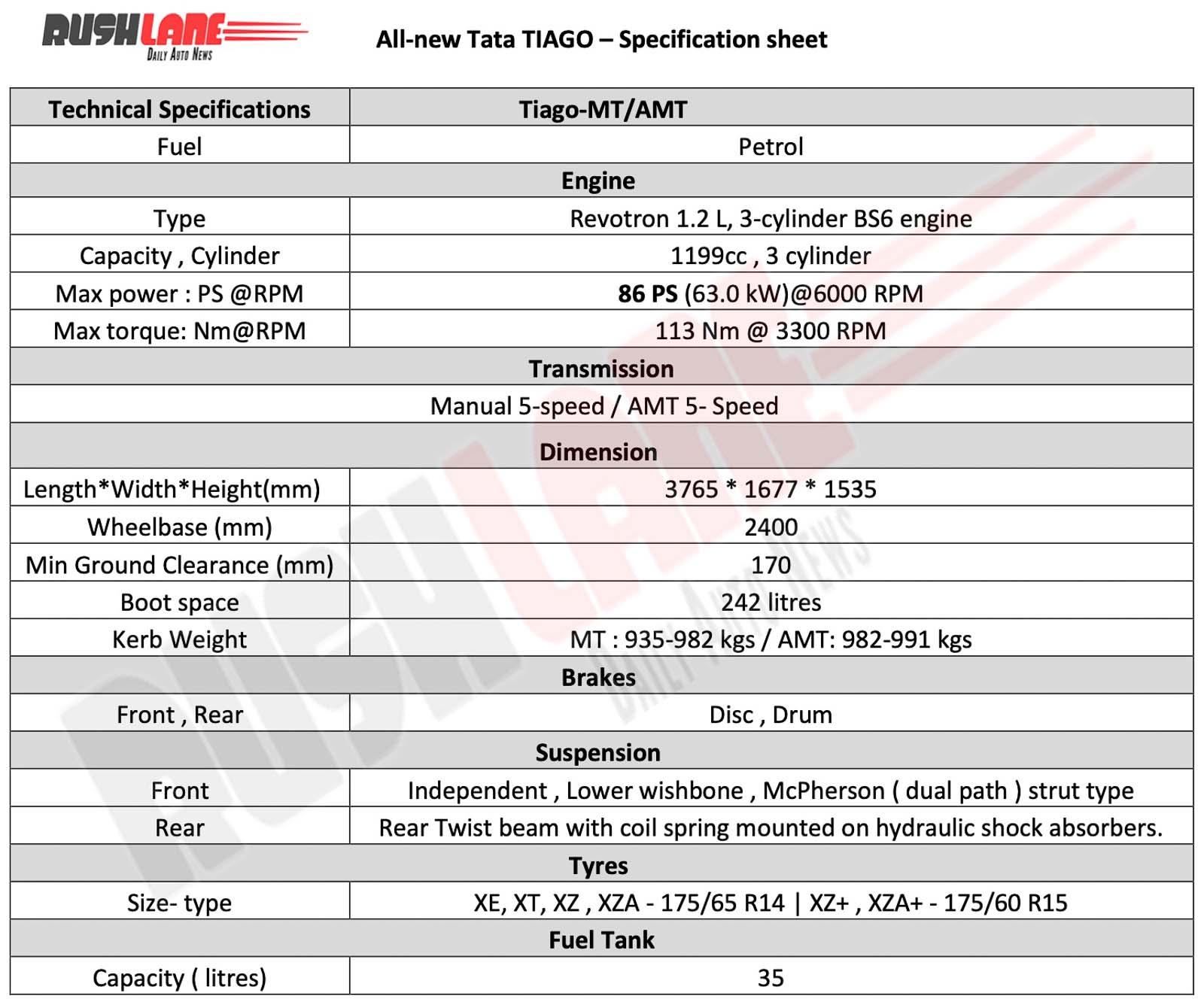 Tata Tiago BS6