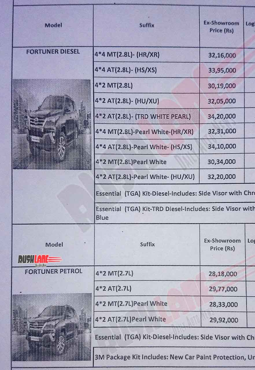 Toyota Fortuner BS6 price list same as BS4
