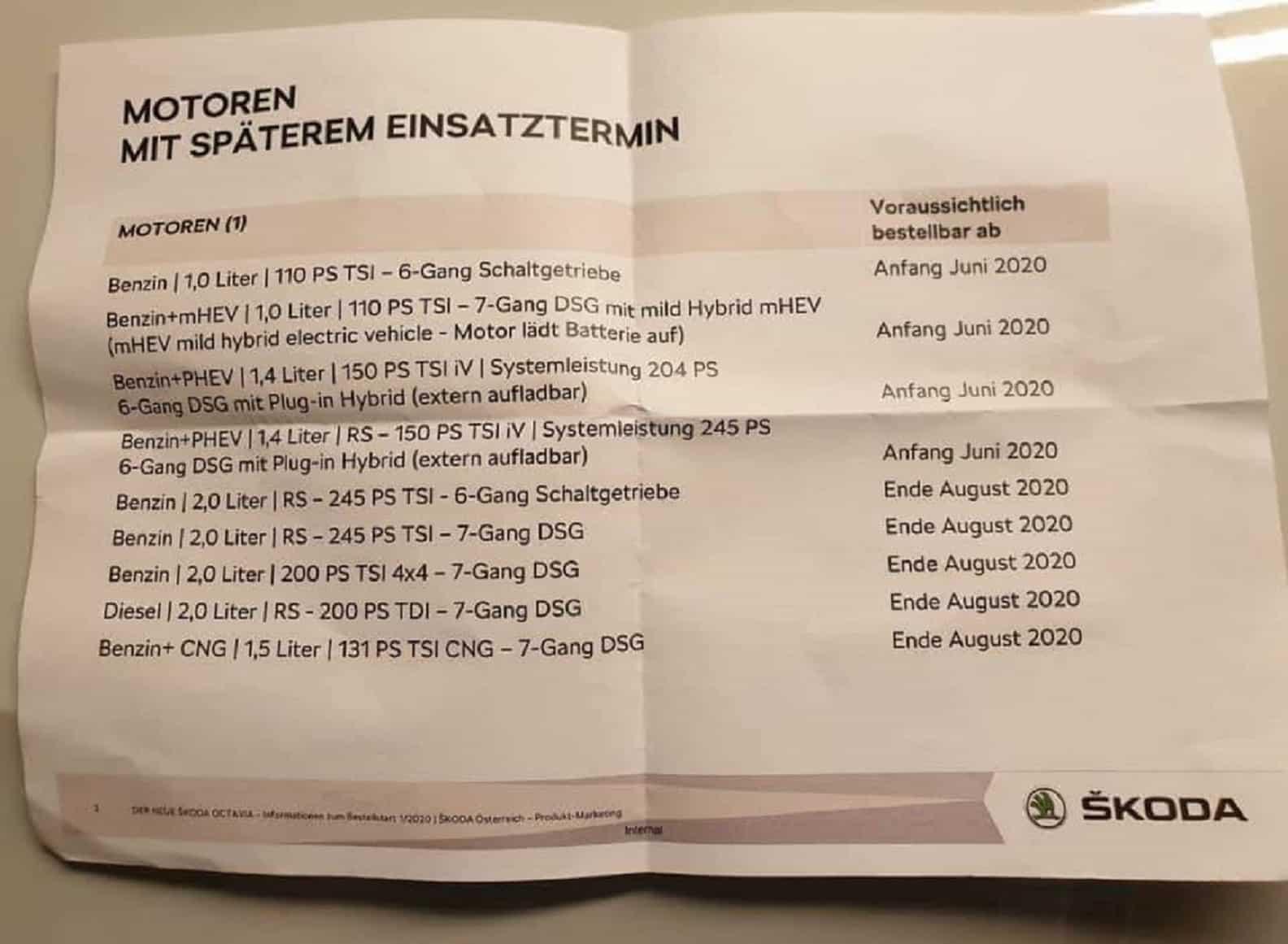 2020 Skoda Octavia RS specs