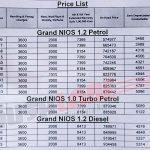 Hyundai Grand i10 NIOS price list