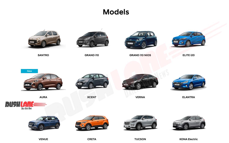 Hyundai India cars list as of 17th Feb 2020.