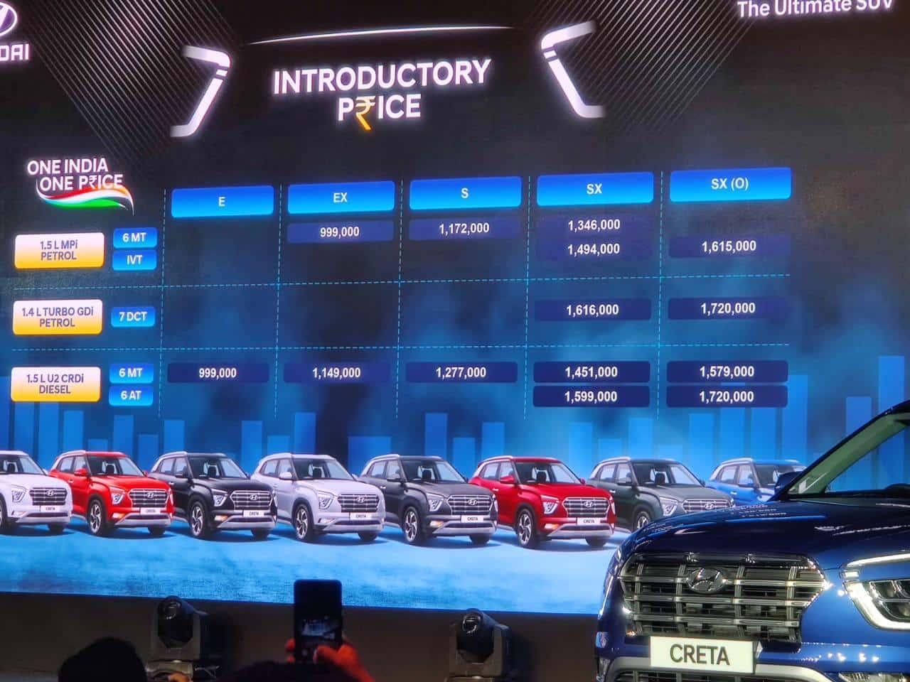 2020 Hyundai Creta Prices