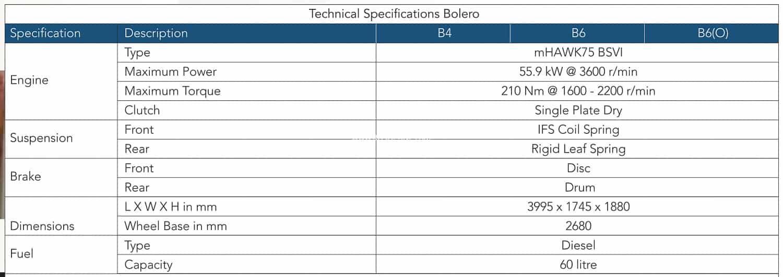 2020 Mahindra Bolero BS6