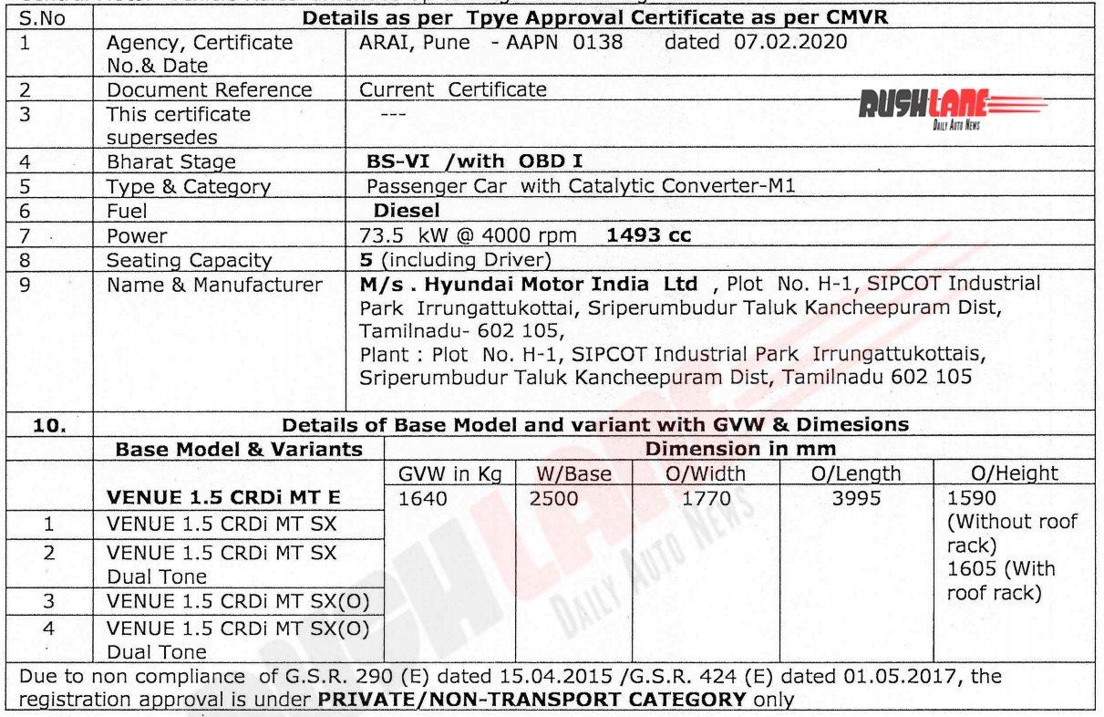 Hyundai Venue BS6 diesel specs - ARAI certificate