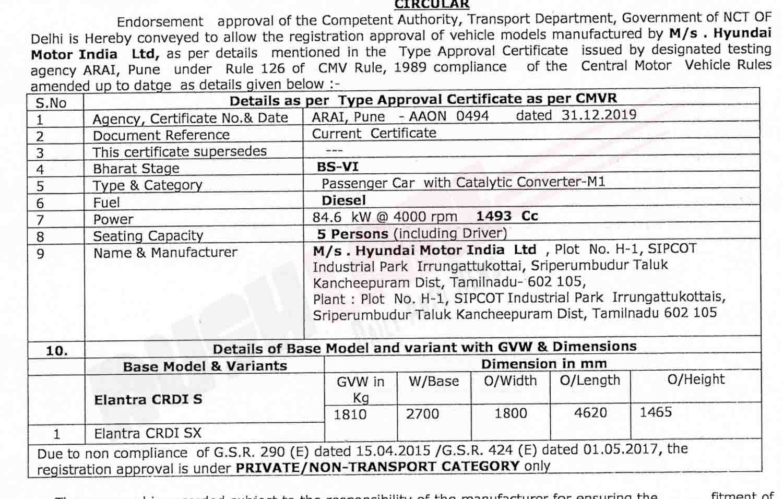 Hyundai Elantra Diesel BS6 Manual