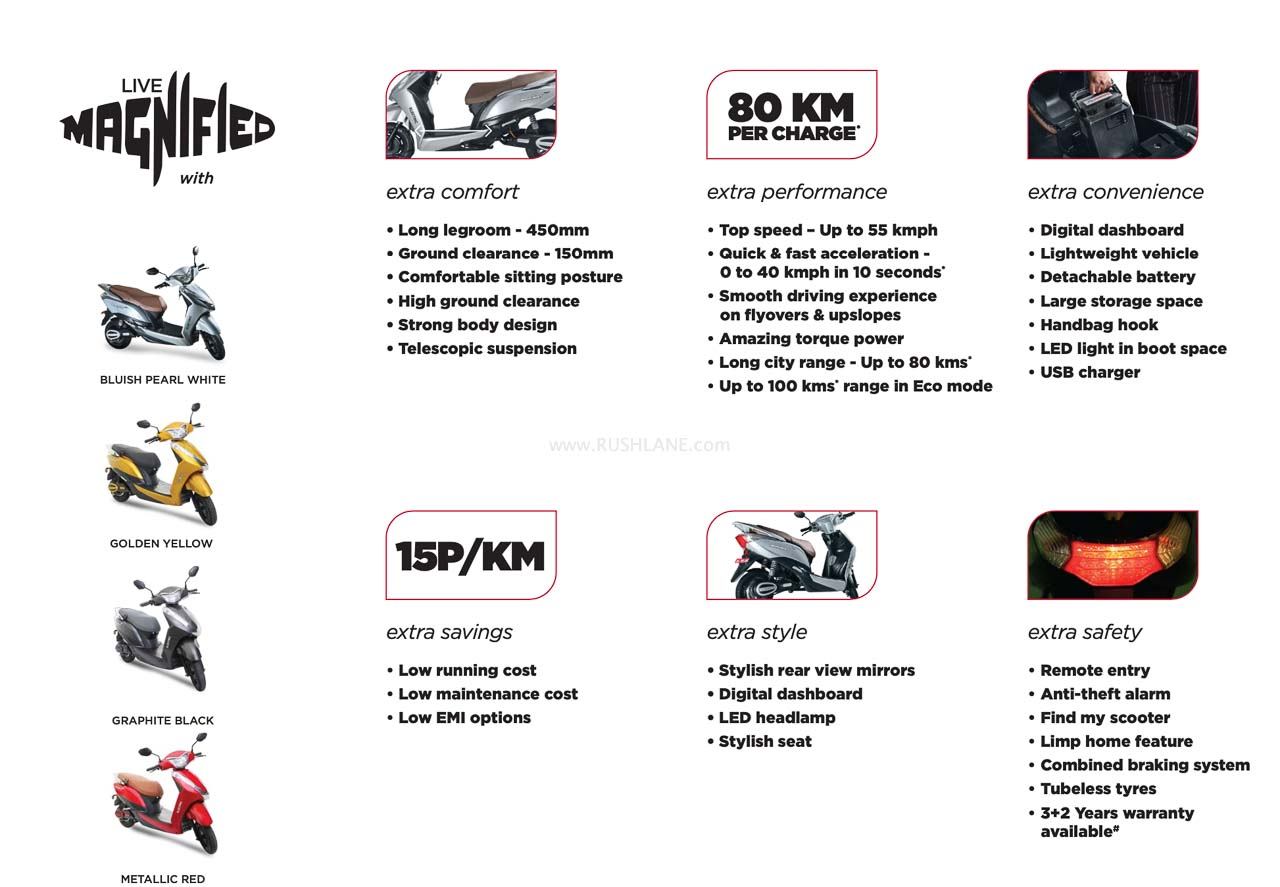 Magnus Pro e-scooter
