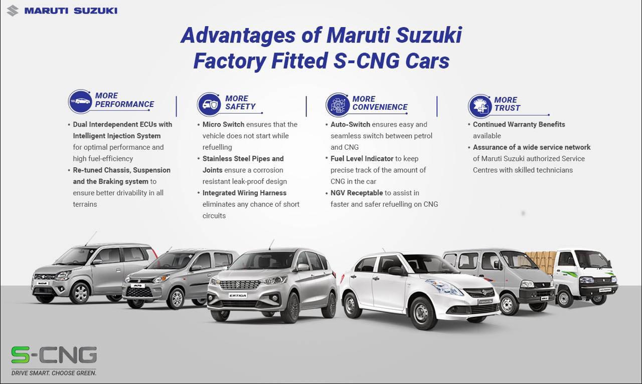 Maruti Suzuki S-CNG - Advantages