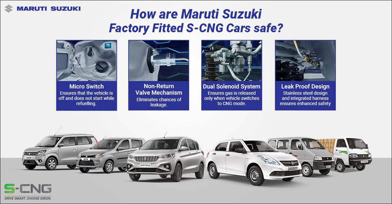 Maruti Suzuki CNG products