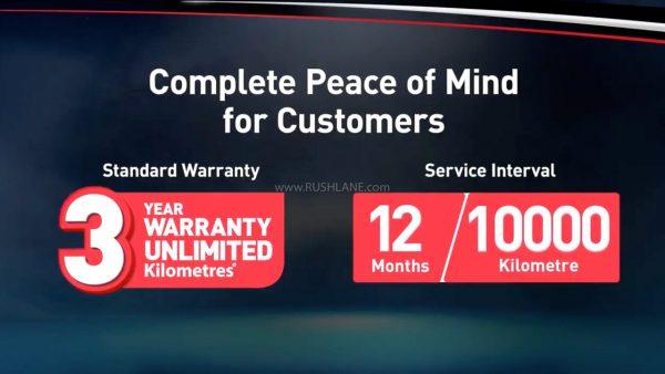 2020 Honda City warranty