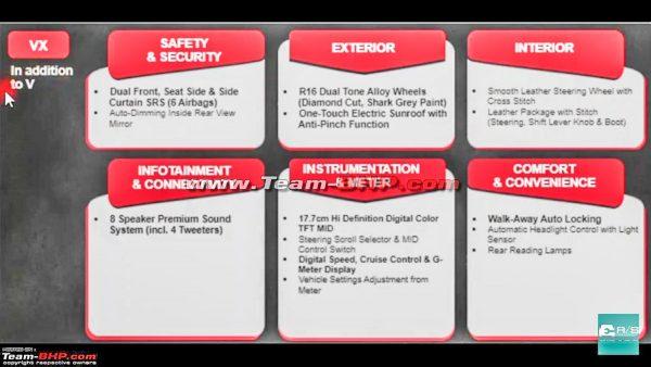 2020 Honda City VX variant features