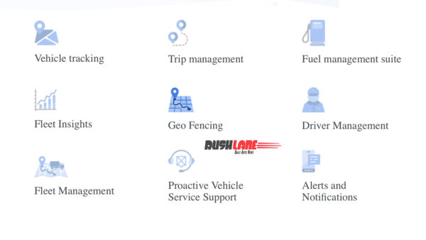 Features offered by Ashok Leyland iAlert 3.0