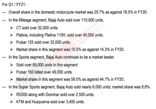 Bajaj motorcycle sales performance - Q1 FY 2021
