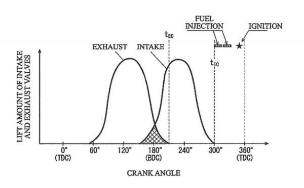 Kawasaki supercharged engine patent