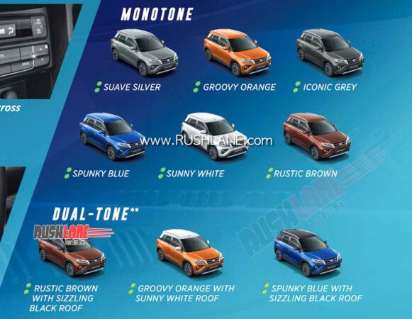 2021 - [Toyota] Urban Cruiser II 2020-toyota-urban-cruiser-brochure-leaks-20-581x450