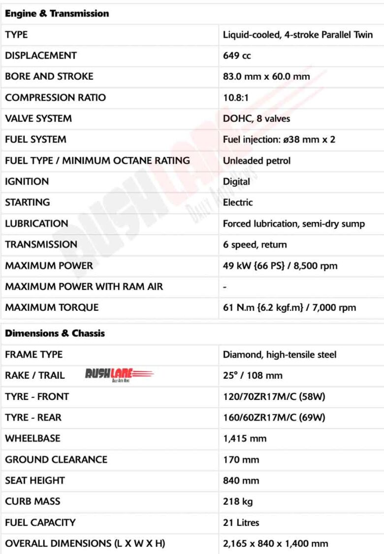 BS6 Kawasaki Versys 650 Specs